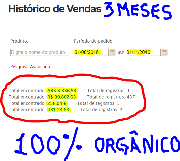 seo para afiliados historico de vendas