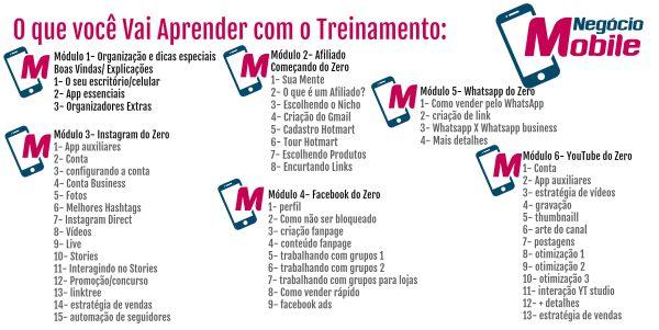 Modulos-Treinamento-Negócio-Mobile