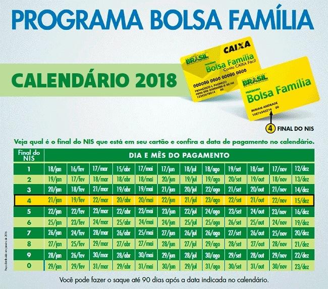calendario-bolsa-familia-2018