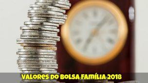 Valores-do-Bolsa-Família-2018